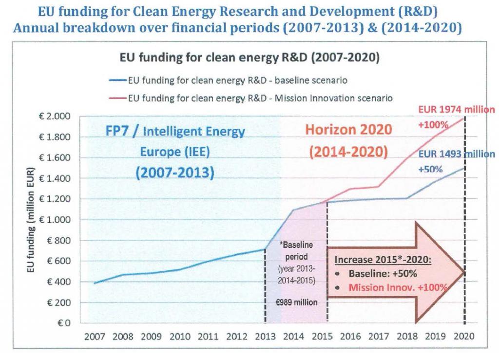 eu-funding-graph