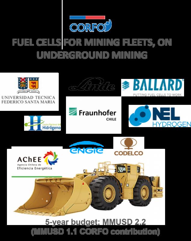 Fuel cell transformation for mining fleets – Mission Innovation