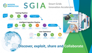 """MI launches the """"Smart Grid Innovation Accelerator"""" – SGIA: the global information sharing platform supporting the clean energy transition"""